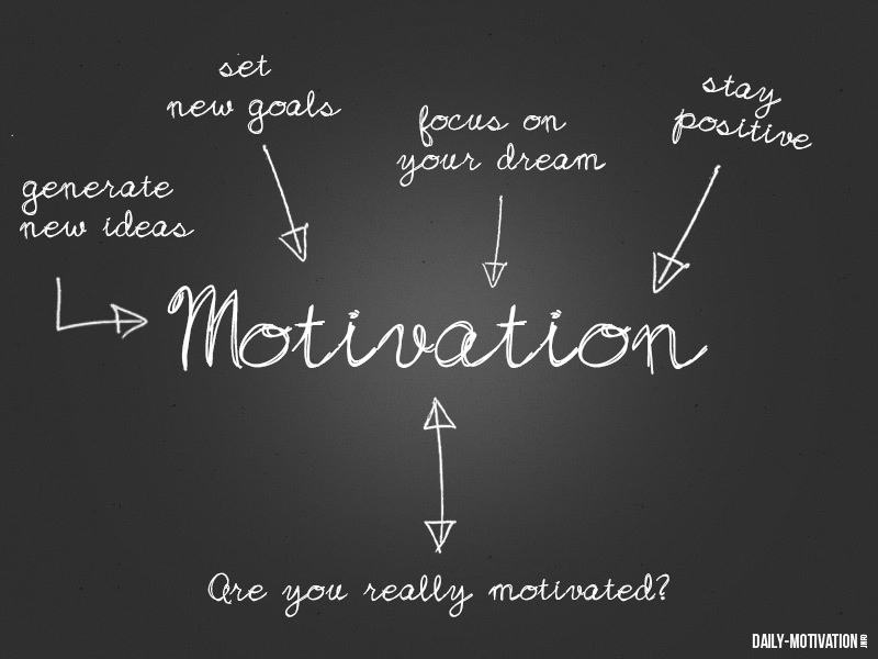 High Quality Motivation With What Motivates You